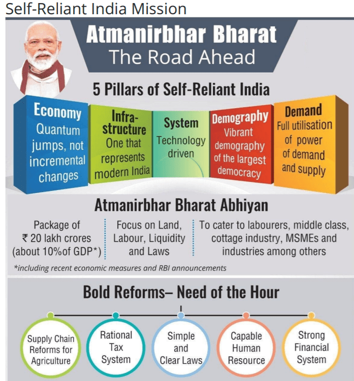 Atmanirbhar Bharat Abhiyan pdf