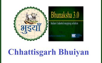 CG Bhuiyan Khasra