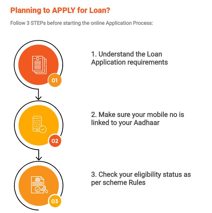 How to apply PM Sannidhi Yojana loan