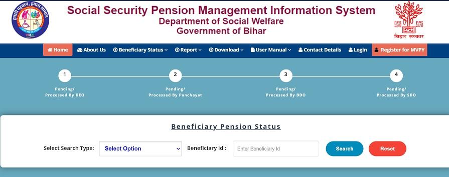 SSPMIS Bihar Beneficiary Status 2021