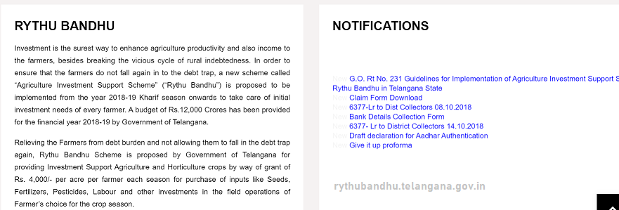 Telangana Rythu Bandhu list 2021