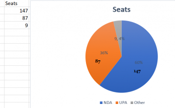 Bihar Election Opinion Poll
