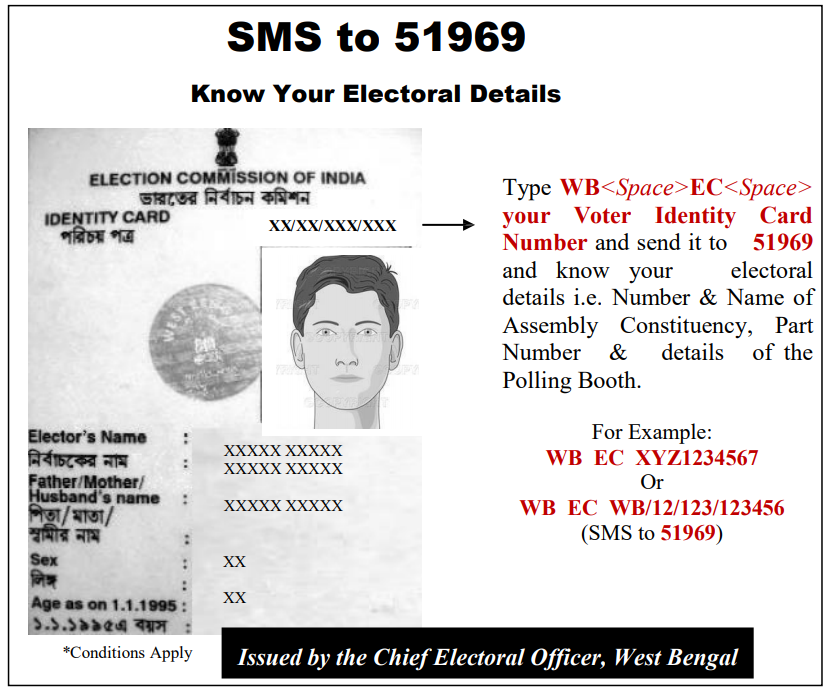 Know your electoral details