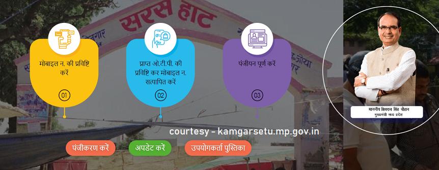 Kamgar Setu Yojana Registration 2021