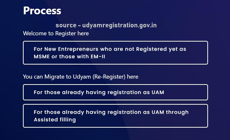 Udyam Registration Process online